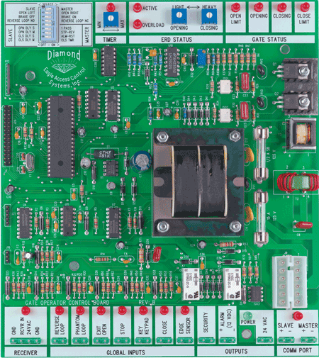 Eagle Diamond Board, Eagle Main Control Board for Eagle Gate Operators
