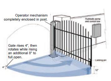 Hy Security Swingriser 30 Swing Gate Opener Hy Security