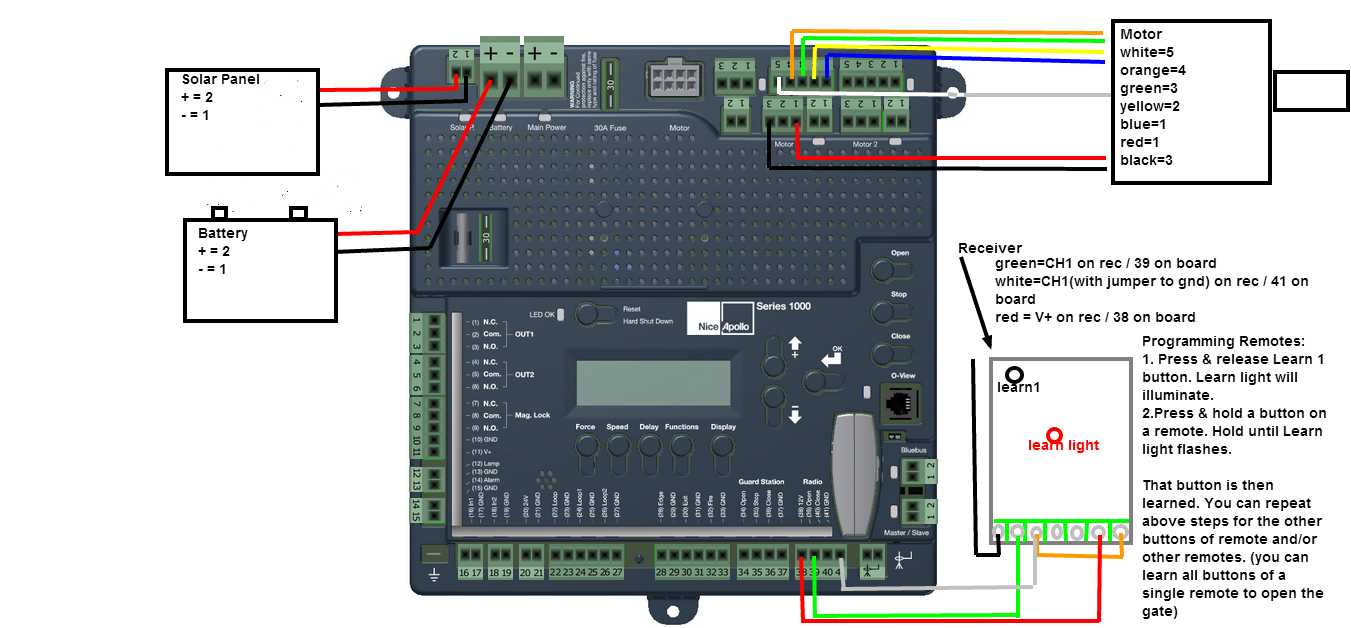 Wiring Diagram For Sigma M30 Alarm : Apollo circuit board control