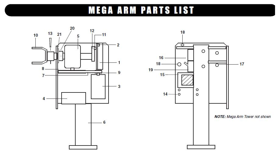 Liftmaster Mega Arm Parts, Liftmaster Mega Arm Barrier Gate Opener Parts